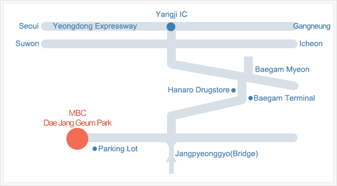 Get off the Yangji IC of Yongdong(Seoul – Gangneung interval) Expressway. You will arrive in Dae Jang Geum Park in Baegam-myon Cheoin-gu Yongin-si.